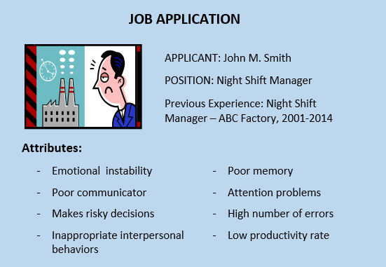 Night Shift Manager Application